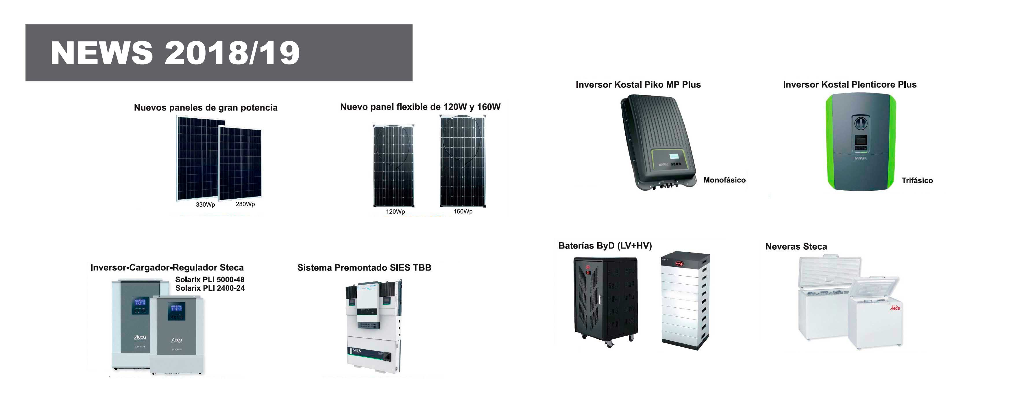 Nousol Specialist In Photovoltaic Solar Energy Systems Powered Cars Diagram Power System